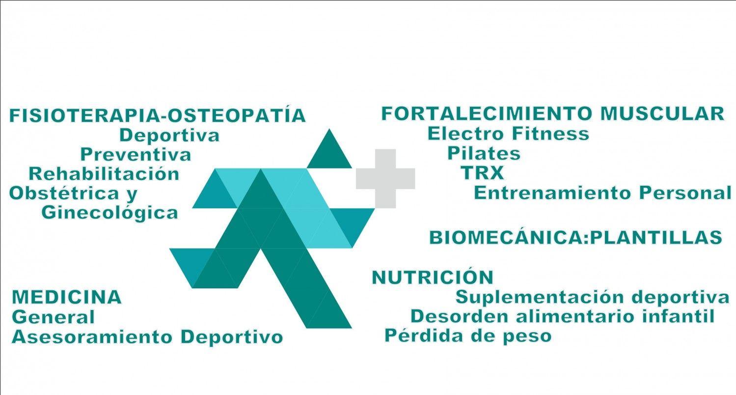 Cartera de Servicios Fisoterapia y Osteopatía - Rehabtiva Las Rozas